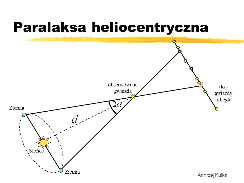 Paralaksa heliocentryczna Andrzej Kulka Ziemia Słońce obserwowana gwiazda tło - gwiazdy odległe