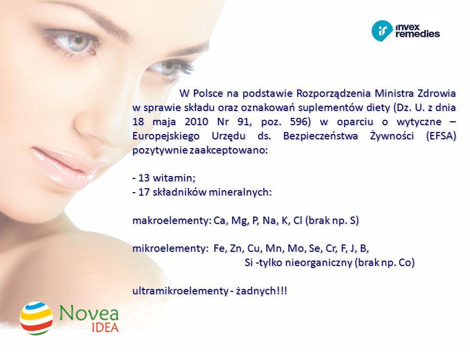 W Polsce na podstawie Rozporządzenia Ministra Zdrowia w sprawie składu oraz oznakowań suplementów diety (Dz.
