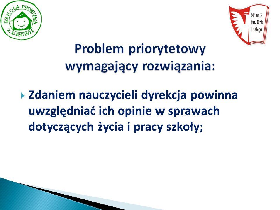 Problem priorytetowy wymagający rozwiązania:  Zdaniem nauczycieli dyrekcja powinna uwzględniać ich opinie w sprawach dotyczących życia i pracy szkoły;