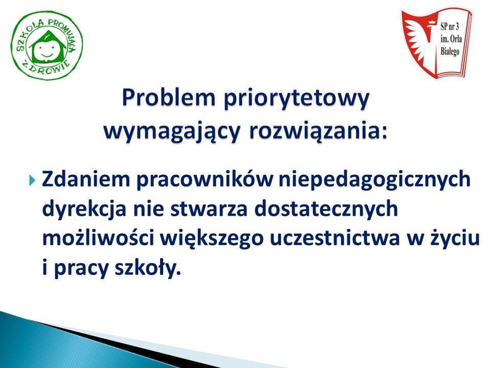 Problem priorytetowy wymagający rozwiązania:  Zdaniem pracowników niepedagogicznych dyrekcja nie stwarza dostatecznych możliwości większego uczestnictwa w życiu i pracy szkoły.