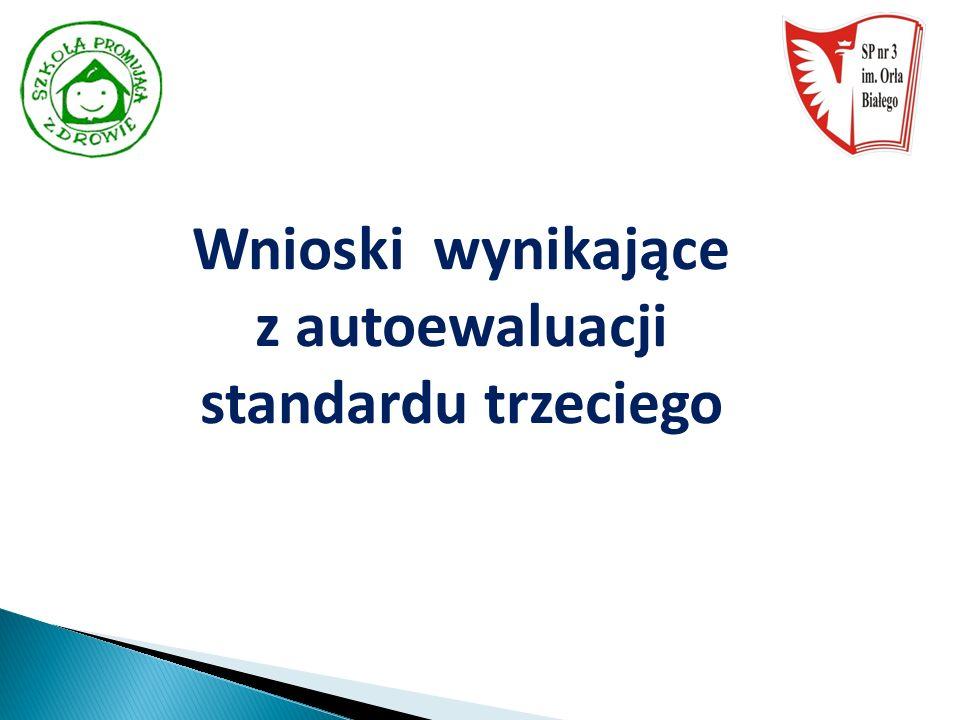 Wnioski wynikające z autoewaluacji standardu trzeciego