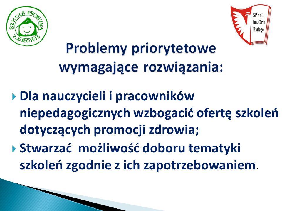 Problemy priorytetowe wymagające rozwiązania:  Dla nauczycieli i pracowników niepedagogicznych wzbogacić ofertę szkoleń dotyczących promocji zdrowia;  Stwarzać możliwość doboru tematyki szkoleń zgodnie z ich zapotrzebowaniem.