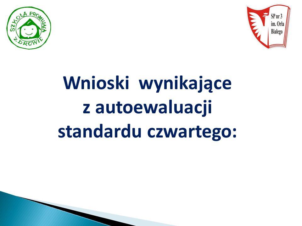 Wnioski wynikające z autoewaluacji standardu czwartego: