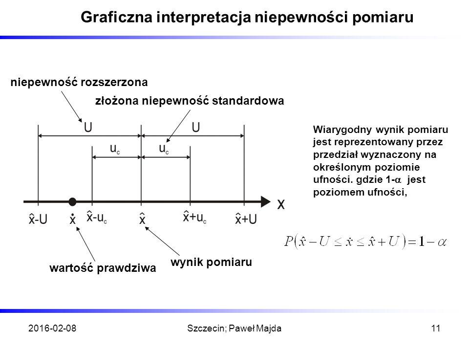2016-02-08Szczecin; Paweł Majda11 Graficzna interpretacja niepewności pomiaru niepewność rozszerzona złożona niepewność standardowa wynik pomiaru wartość prawdziwa Wiarygodny wynik pomiaru jest reprezentowany przez przedział wyznaczony na określonym poziomie ufności.
