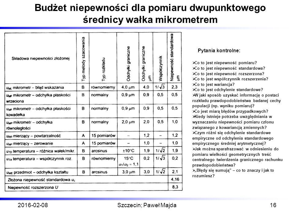 2016-02-08Szczecin; Paweł Majda16 Budżet niepewności dla pomiaru dwupunktowego średnicy wałka mikrometrem Pytania kontrolne:  Co to jest niepewność pomiaru.
