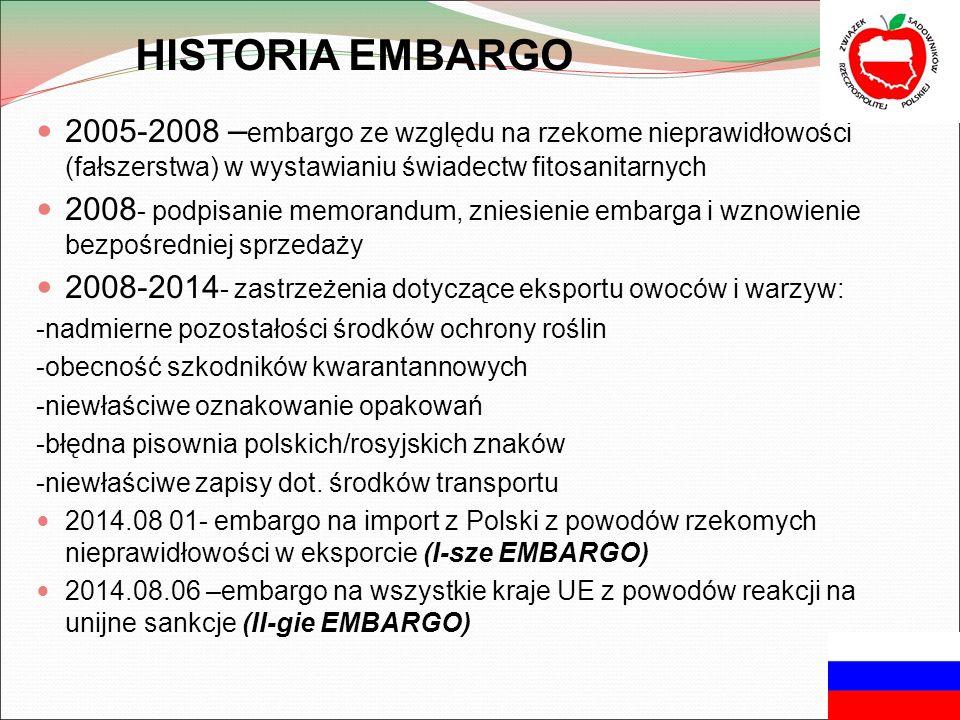 HISTORIA EMBARGO 2005-2008 – embargo ze względu na rzekome nieprawidłowości (fałszerstwa) w wystawianiu świadectw fitosanitarnych 2008 - podpisanie memorandum, zniesienie embarga i wznowienie bezpośredniej sprzedaży 2008-2014 - zastrzeżenia dotyczące eksportu owoców i warzyw: -nadmierne pozostałości środków ochrony roślin -obecność szkodników kwarantannowych -niewłaściwe oznakowanie opakowań -błędna pisownia polskich/rosyjskich znaków -niewłaściwe zapisy dot.