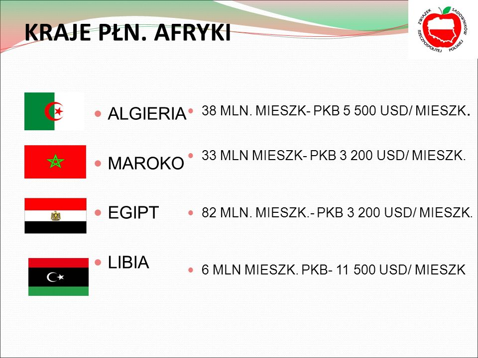 KRAJE PŁN.AFRYKI ALGIERIA MAROKO EGIPT LIBIA 38 MLN.