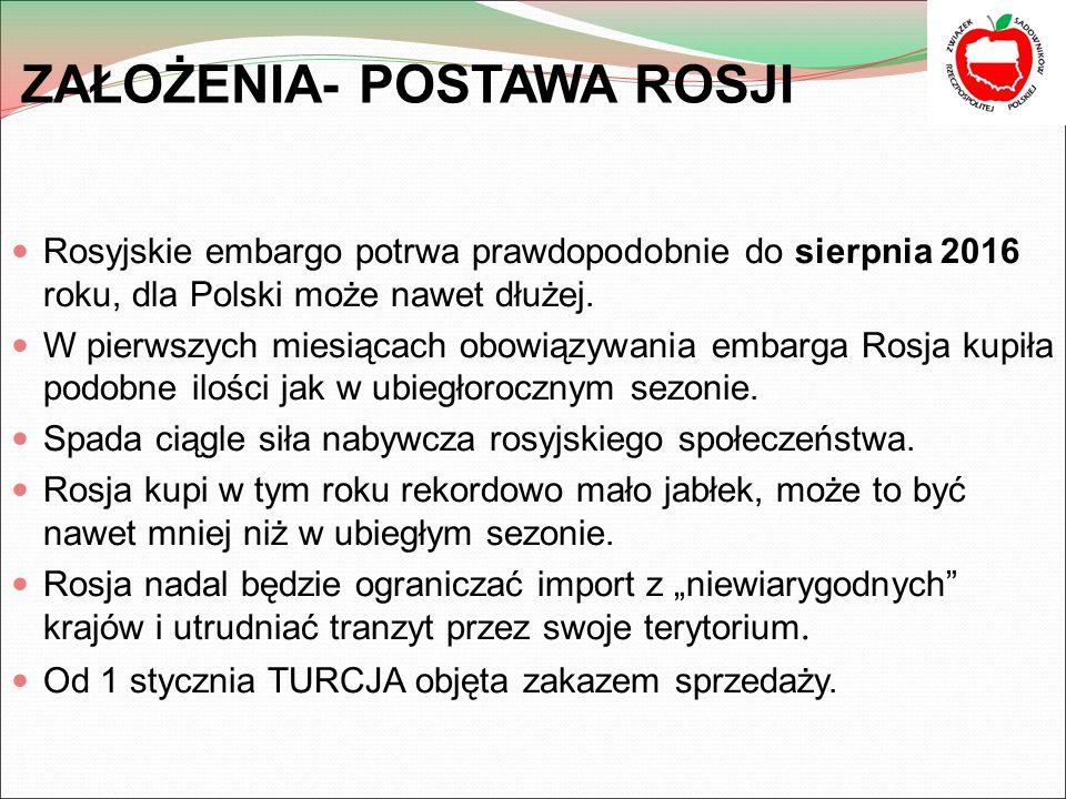ZAŁOŻENIA- POSTAWA ROSJI Rosyjskie embargo potrwa prawdopodobnie do sierpnia 2016 roku, dla Polski może nawet dłużej.