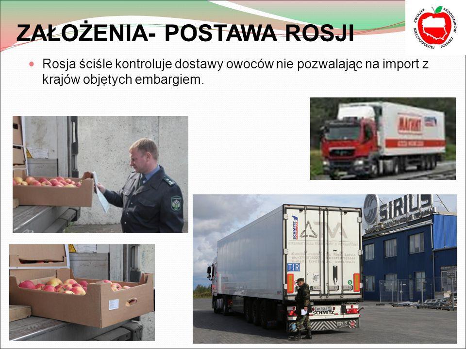 ZAŁOŻENIA- POSTAWA ROSJI Rosja ściśle kontroluje dostawy owoców nie pozwalając na import z krajów objętych embargiem.