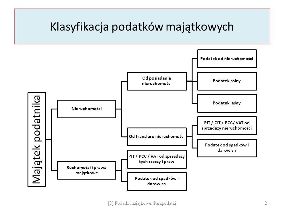 3. Opłaty i parapodatki Prawo podatkowe [8] Podatki majątkowe. Parapodatki33