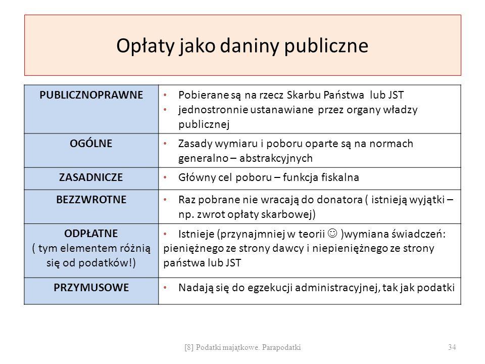 Opłaty jako daniny publiczne PUBLICZNOPRAWNE Pobierane są na rzecz Skarbu Państwa lub JST jednostronnie ustanawiane przez organy władzy publicznej OGÓ