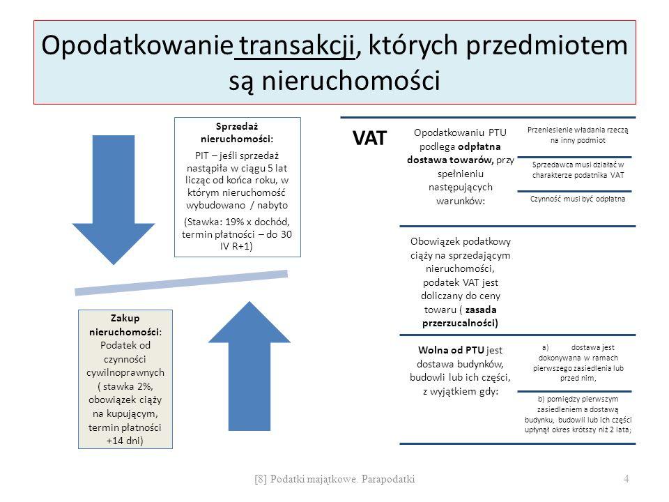 """Opłata skarbowa Zakres Podstawa prawna – ustawa z dnia 16 listopada 2006 roku Przedmiot opodatkowania: 1/ czynności urzędowe ( akt małżeństwa, informacja adresowa, zmiana imienia, wypis z planu zagospodarowania przestrzennego, zatwierdzenie projektu budowlanego, decyzja o nadaniu obywatelstwa polskiego) 2/ zaświadczenia ( duplikaty dokumentów, o braku zaległości podatkowych) 3/ zezwolenia ( posiadanie broni, osiedlenie się, uprawa maku i konopi, nabycie nieruchomości przez cudzoziemca, """"zgody podatkowe – np."""