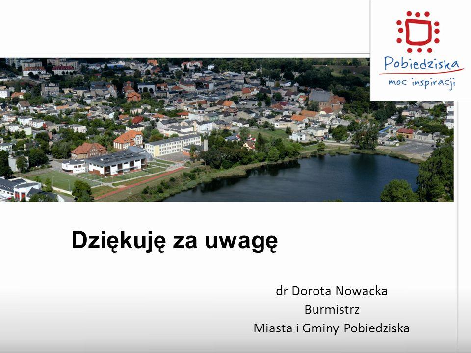 Dziękuję za uwagę dr Dorota Nowacka Burmistrz Miasta i Gminy Pobiedziska