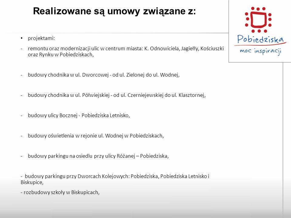 Realizowane są umowy związane z: projektami: -remontu oraz modernizacji ulic w centrum miasta: K. Odnowiciela, Jagiełły, Kościuszki oraz Rynku w Pobie