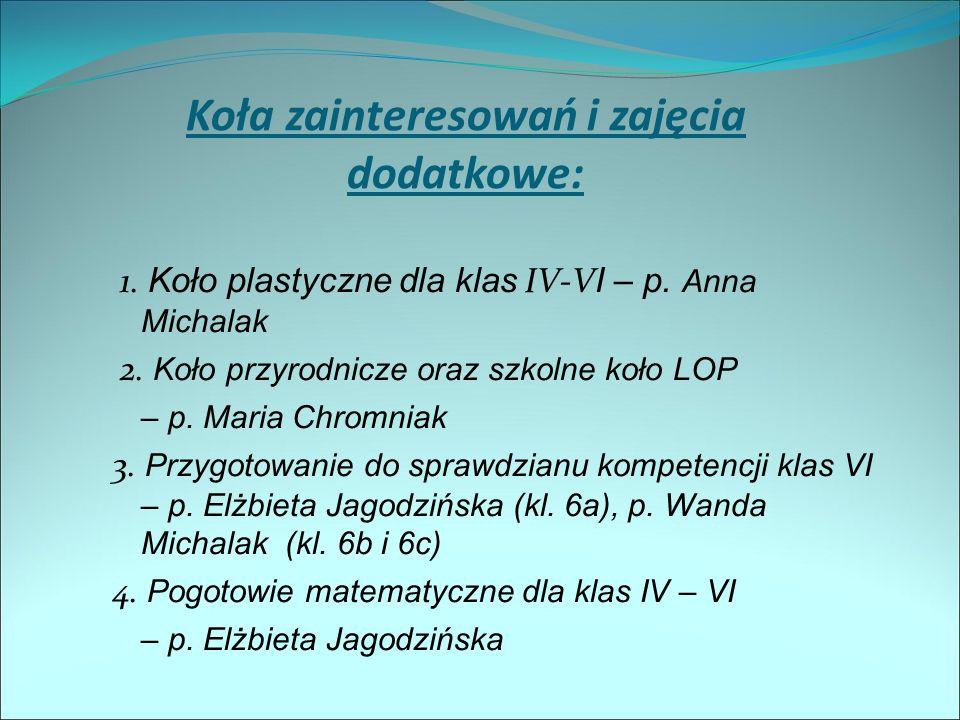 Koła zainteresowań i zajęcia dodatkowe: 1. Koło plastyczne dla klas IV-V I – p.