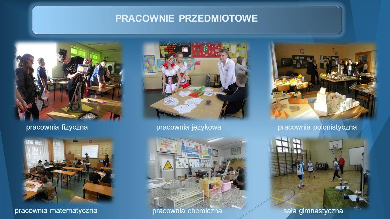 PRACOWNIE PRZEDMIOTOWE pracownia fizycznapracownia językowapracownia polonistyczna pracownia matematyczna pracownia chemicznasala gimnastyczna
