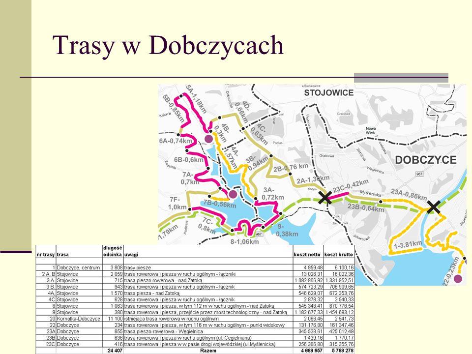 Trasy w Dobczycach