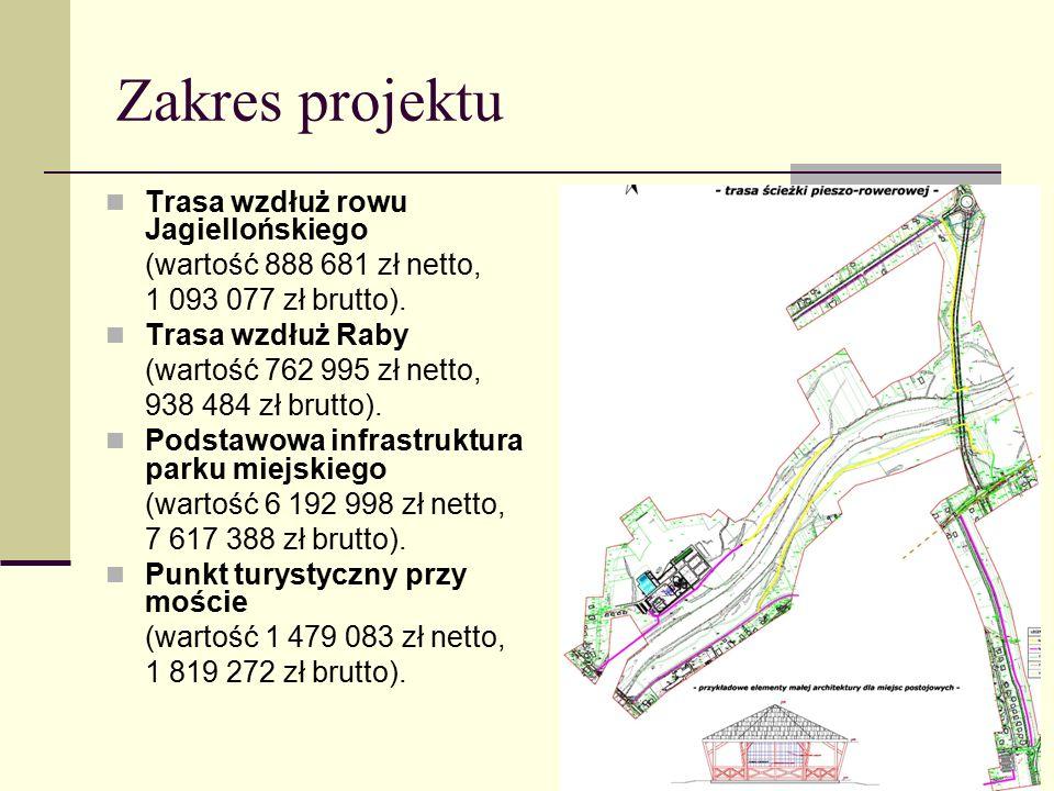 Zakres projektu Trasa wzdłuż rowu Jagiellońskiego (wartość 888 681 zł netto, 1 093 077 zł brutto).