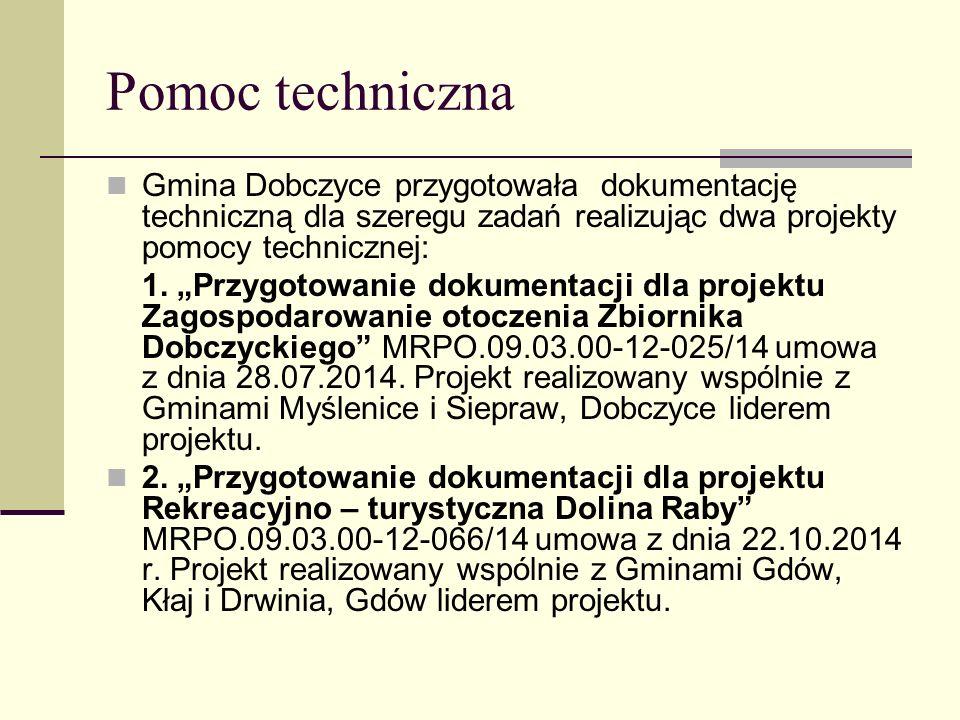 Pomoc techniczna Gmina Dobczyce przygotowała dokumentację techniczną dla szeregu zadań realizując dwa projekty pomocy technicznej: 1.