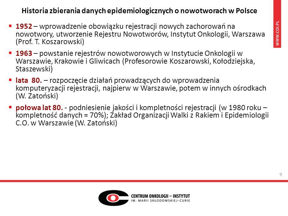 Historia zbierania danych epidemiologicznych o nowotworach w Polsce  1952 – wprowadzenie obowiązku rejestracji nowych zachorowań na nowotwory, utworzenie Rejestru Nowotworów, Instytut Onkologii, Warszawa (Prof.