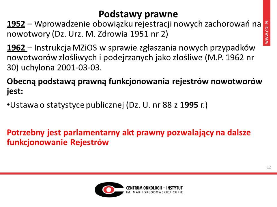 Podstawy prawne 1952 – Wprowadzenie obowiązku rejestracji nowych zachorowań na nowotwory (Dz.