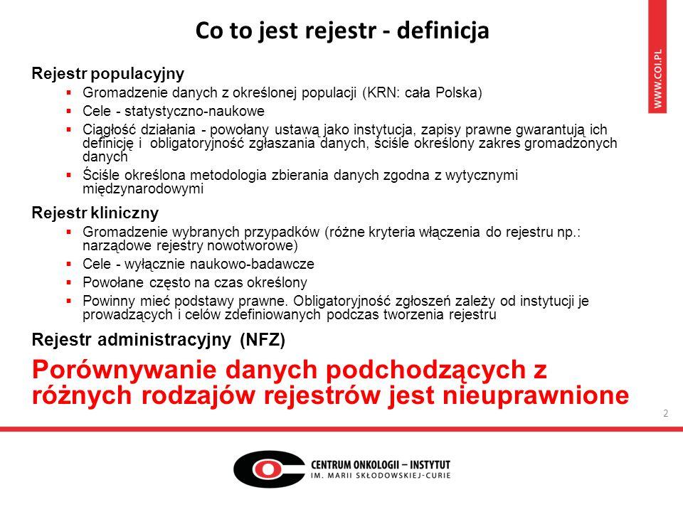 Co to jest rejestr - definicja Rejestr populacyjny  Gromadzenie danych z określonej populacji (KRN: cała Polska)  Cele - statystyczno-naukowe  Ciągłość działania - powołany ustawą jako instytucja, zapisy prawne gwarantują ich definicję i obligatoryjność zgłaszania danych, ściśle określony zakres gromadzonych danych  Ściśle określona metodologia zbierania danych zgodna z wytycznymi międzynarodowymi Rejestr kliniczny  Gromadzenie wybranych przypadków (różne kryteria włączenia do rejestru np.: narządowe rejestry nowotworowe)  Cele - wyłącznie naukowo-badawcze  Powołane często na czas określony  Powinny mieć podstawy prawne.
