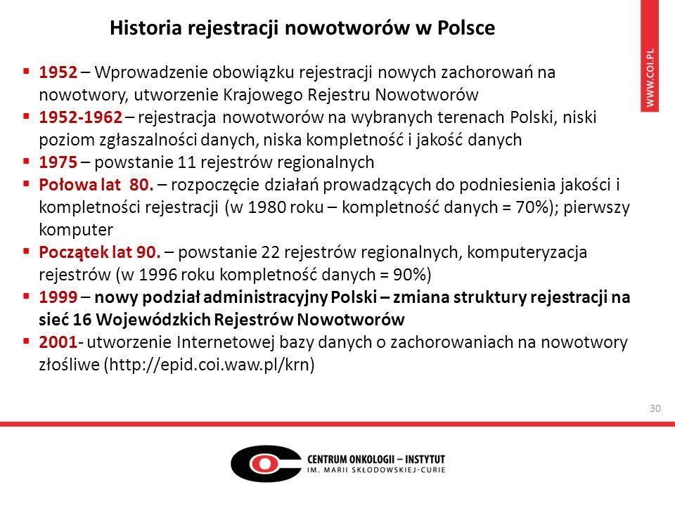 Historia rejestracji nowotworów w Polsce  1952 – Wprowadzenie obowiązku rejestracji nowych zachorowań na nowotwory, utworzenie Krajowego Rejestru Nowotworów  1952-1962 – rejestracja nowotworów na wybranych terenach Polski, niski poziom zgłaszalności danych, niska kompletność i jakość danych  1975 – powstanie 11 rejestrów regionalnych  Połowa lat 80.