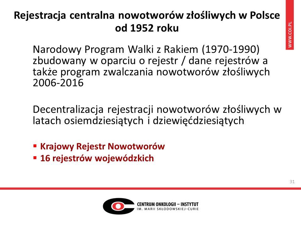 Rejestracja centralna nowotworów złośliwych w Polsce od 1952 roku Narodowy Program Walki z Rakiem (1970-1990) zbudowany w oparciu o rejestr / dane rejestrów a także program zwalczania nowotworów złośliwych 2006-2016 Decentralizacja rejestracji nowotworów złośliwych w latach osiemdziesiątych i dziewięćdziesiątych  Krajowy Rejestr Nowotworów  16 rejestrów wojewódzkich 31