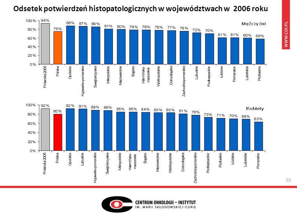 Odsetek potwierdzeń histopatologicznych w województwach w 2006 roku 35