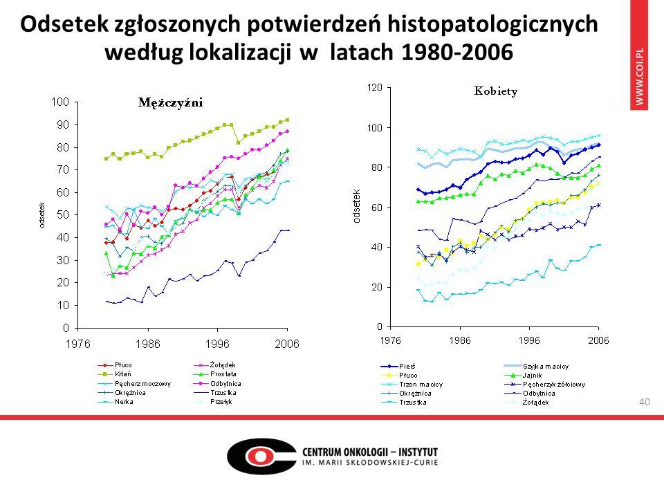Odsetek zgłoszonych potwierdzeń histopatologicznych według lokalizacji w latach 1980-2006 40