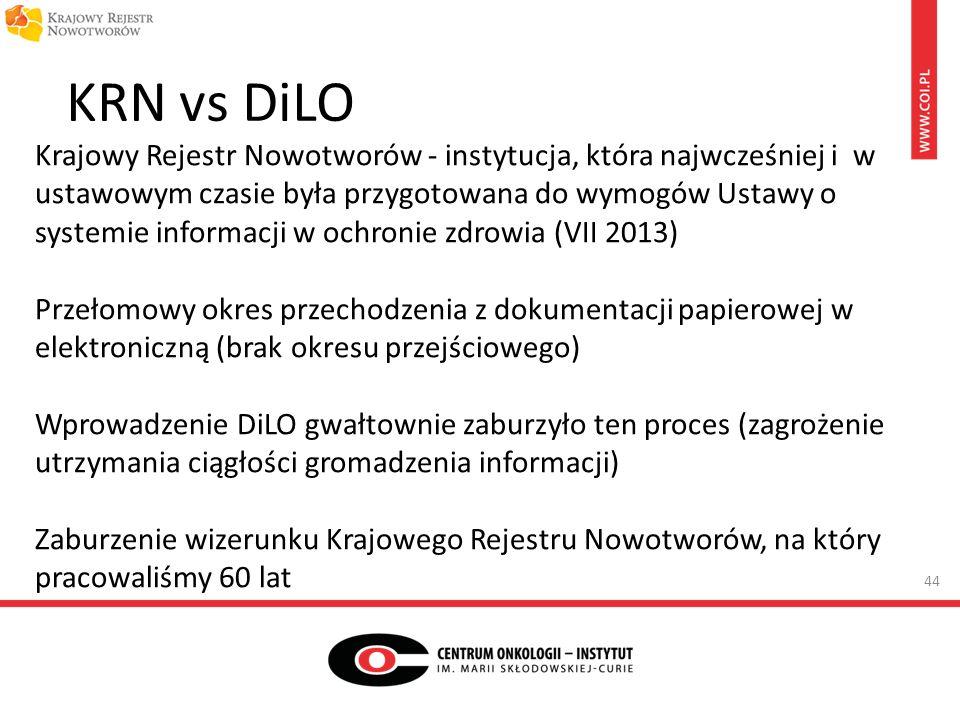 KRN vs DiLO Krajowy Rejestr Nowotworów - instytucja, która najwcześniej i w ustawowym czasie była przygotowana do wymogów Ustawy o systemie informacji w ochronie zdrowia (VII 2013) Przełomowy okres przechodzenia z dokumentacji papierowej w elektroniczną (brak okresu przejściowego) Wprowadzenie DiLO gwałtownie zaburzyło ten proces (zagrożenie utrzymania ciągłości gromadzenia informacji) Zaburzenie wizerunku Krajowego Rejestru Nowotworów, na który pracowaliśmy 60 lat 44