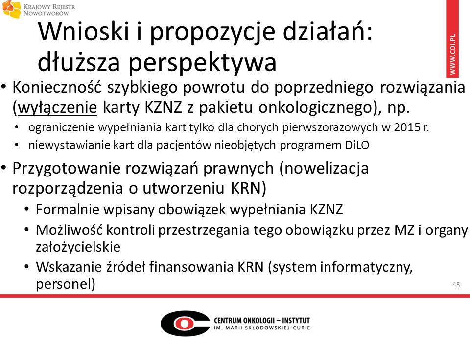 Wnioski i propozycje działań: dłuższa perspektywa Konieczność szybkiego powrotu do poprzedniego rozwiązania (wyłączenie karty KZNZ z pakietu onkologicznego), np.