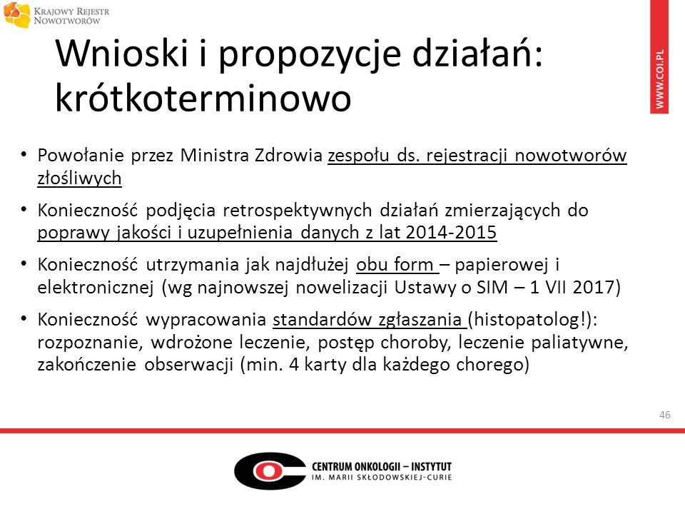 Wnioski i propozycje działań: krótkoterminowo Powołanie przez Ministra Zdrowia zespołu ds.