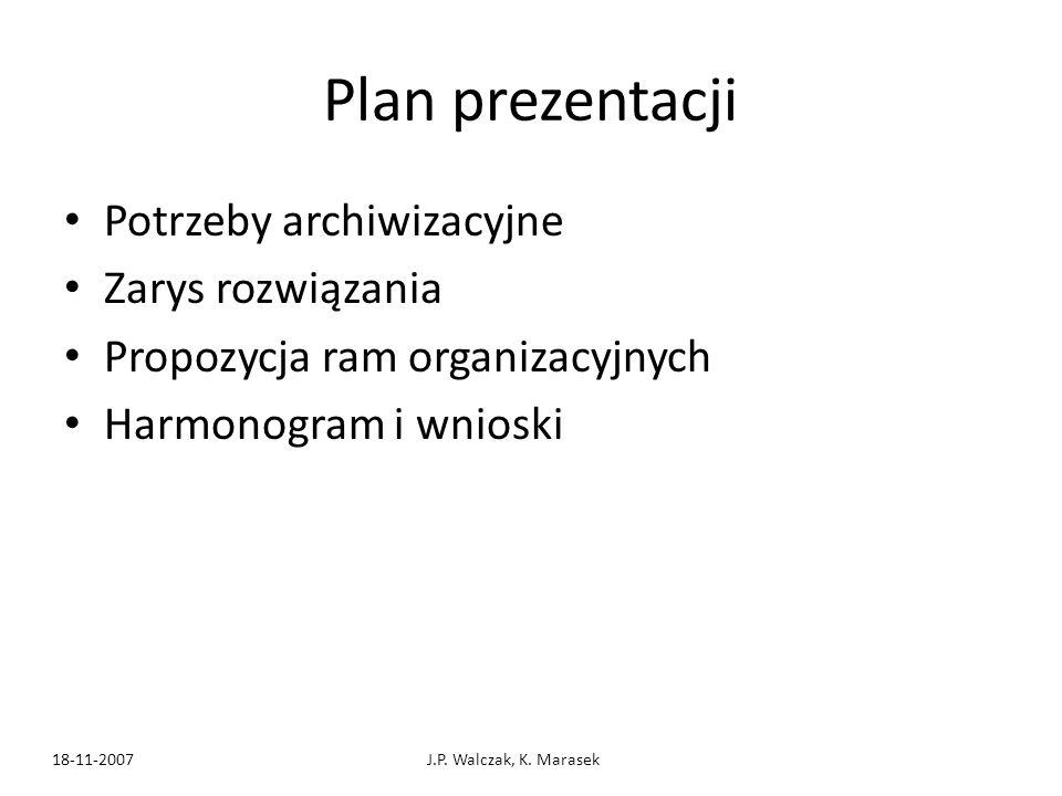 Plan prezentacji Potrzeby archiwizacyjne Zarys rozwiązania Propozycja ram organizacyjnych Harmonogram i wnioski 18-11-2007 J.P. Walczak, K. Marasek