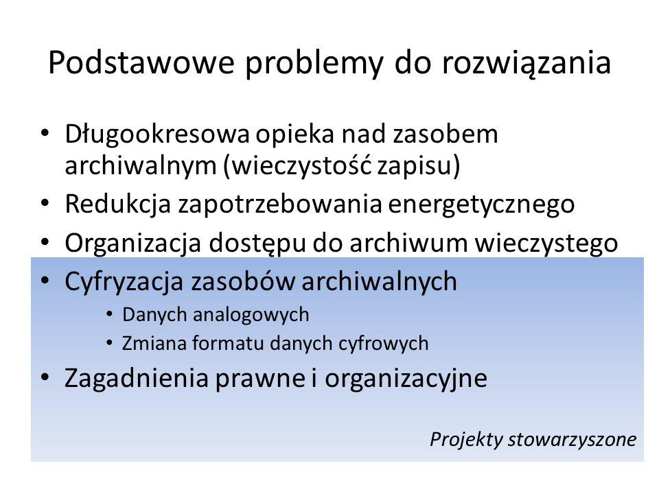 Projekty stowarzyszone Podstawowe problemy do rozwiązania Długookresowa opieka nad zasobem archiwalnym (wieczystość zapisu) Redukcja zapotrzebowania energetycznego Organizacja dostępu do archiwum wieczystego Cyfryzacja zasobów archiwalnych Danych analogowych Zmiana formatu danych cyfrowych Zagadnienia prawne i organizacyjne