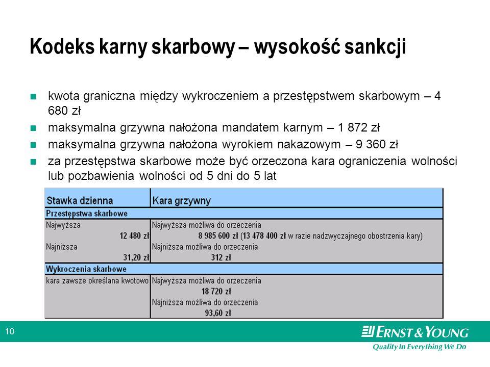10 Kodeks karny skarbowy – wysokość sankcji kwota graniczna między wykroczeniem a przestępstwem skarbowym – 4 680 zł maksymalna grzywna nałożona manda