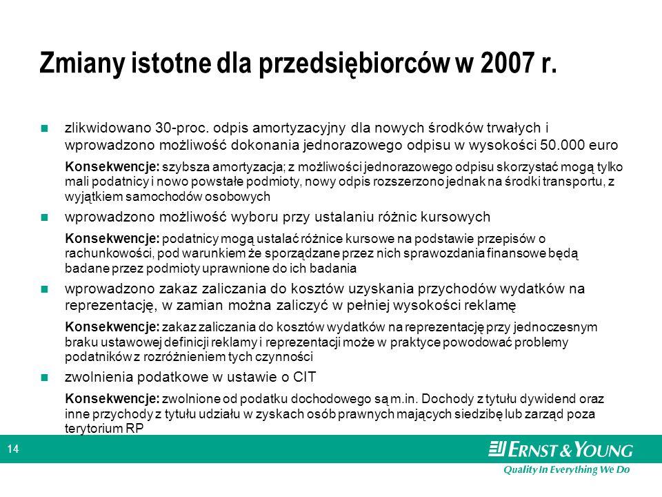 14 Zmiany istotne dla przedsiębiorców w 2007 r. zlikwidowano 30-proc. odpis amortyzacyjny dla nowych środków trwałych i wprowadzono możliwość dokonani