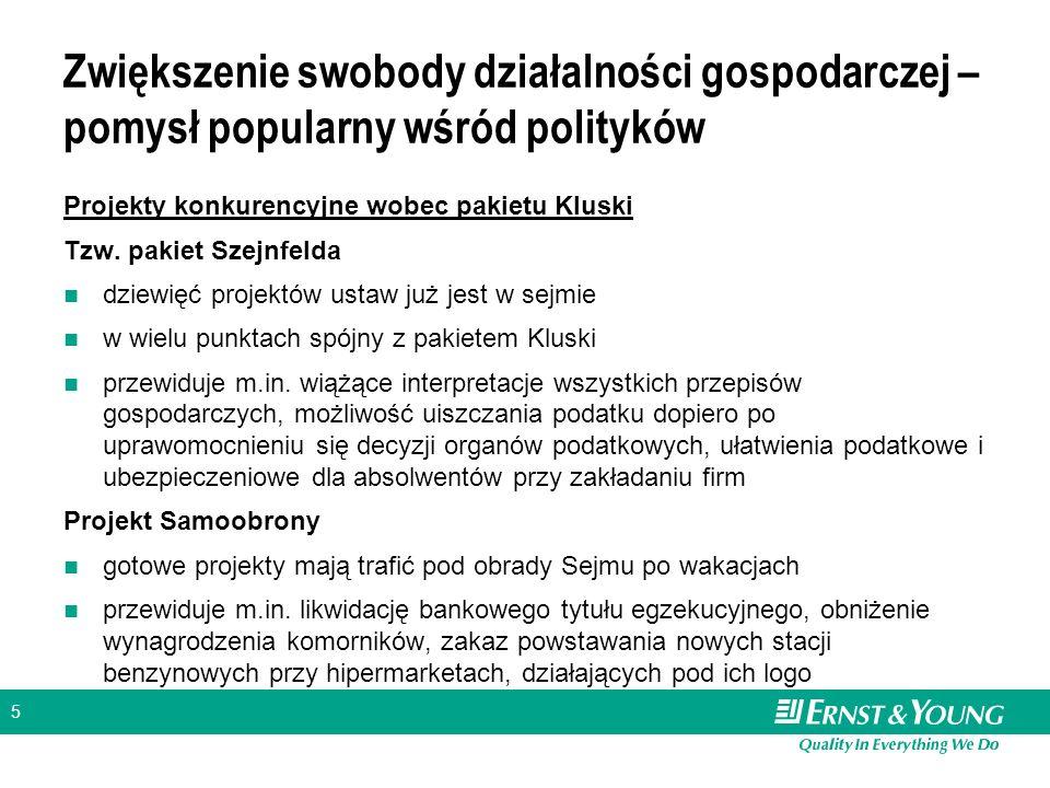 5 Zwiększenie swobody działalności gospodarczej – pomysł popularny wśród polityków Projekty konkurencyjne wobec pakietu Kluski Tzw. pakiet Szejnfelda