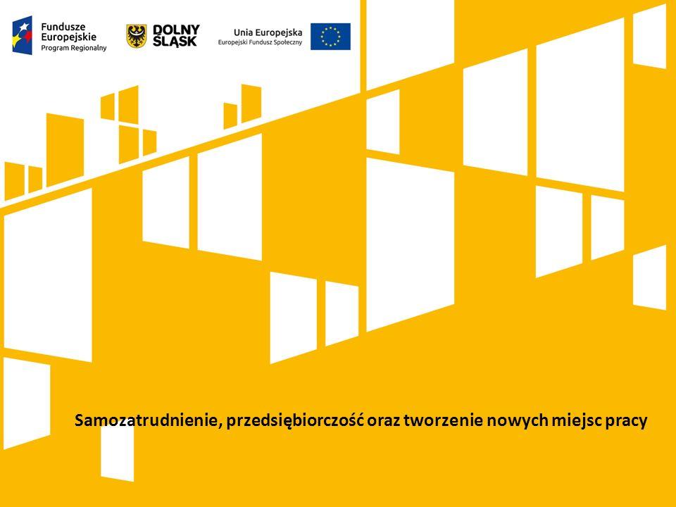 Kliknij, aby dodać tytuł prezentacji Samozatrudnienie, przedsiębiorczość oraz tworzenie nowych miejsc pracy