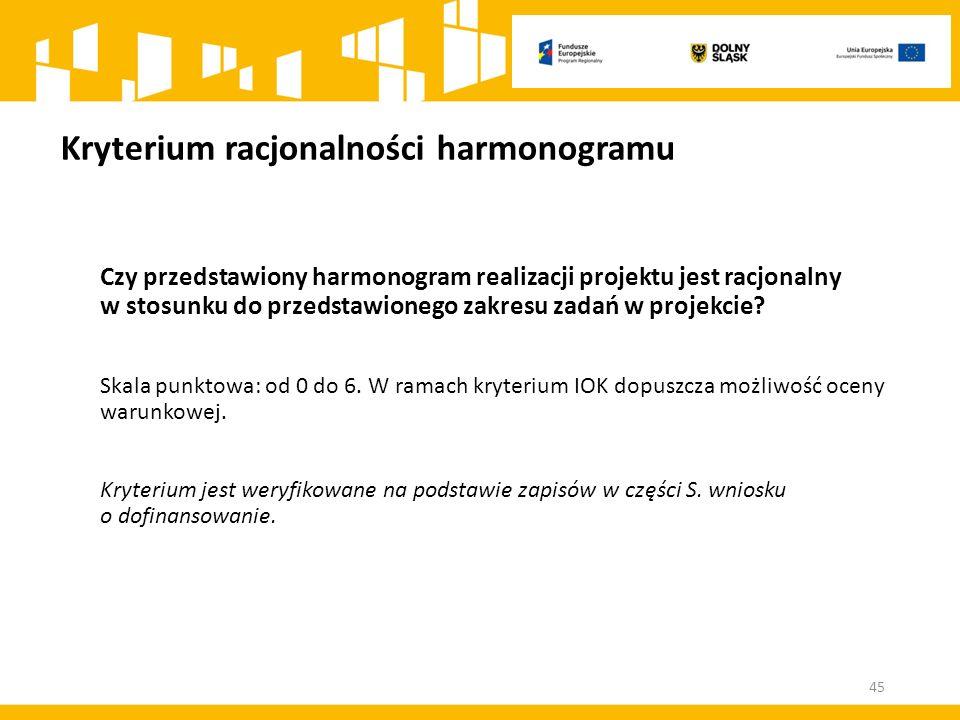 Kryterium racjonalności harmonogramu Czy przedstawiony harmonogram realizacji projektu jest racjonalny w stosunku do przedstawionego zakresu zadań w projekcie.