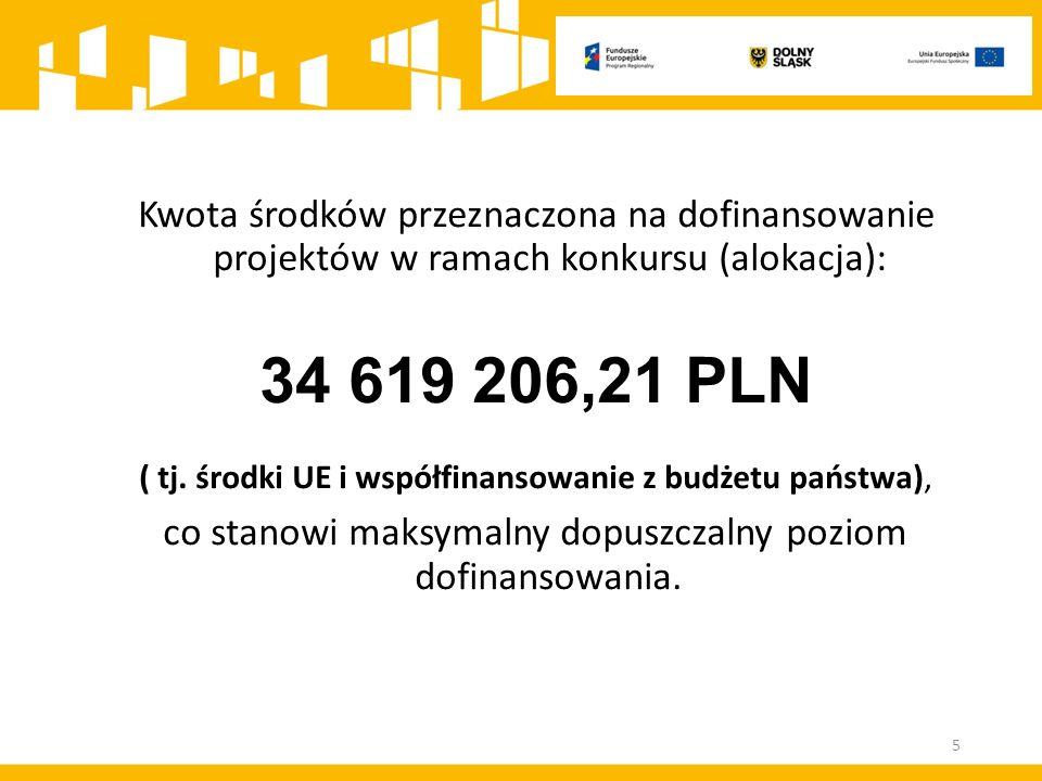 Kwota środków przeznaczona na dofinansowanie projektów w ramach konkursu (alokacja): 34 619 206,21 PLN ( tj.