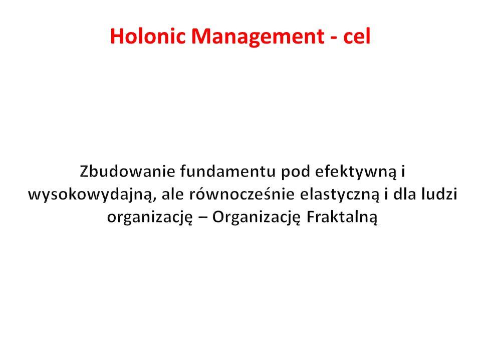 Holonic Management - cel