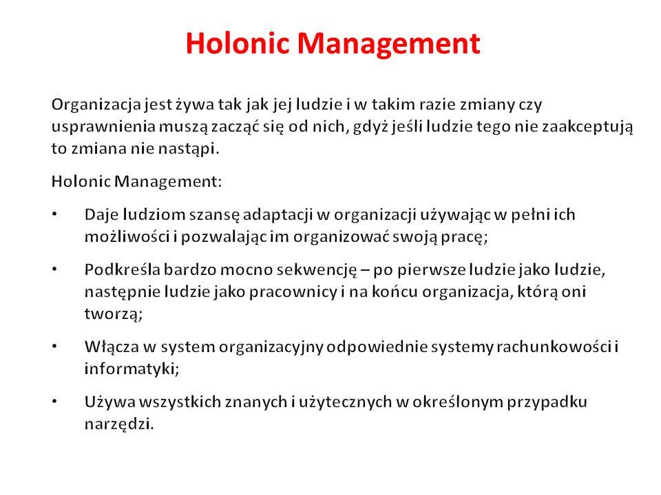Holonic Management