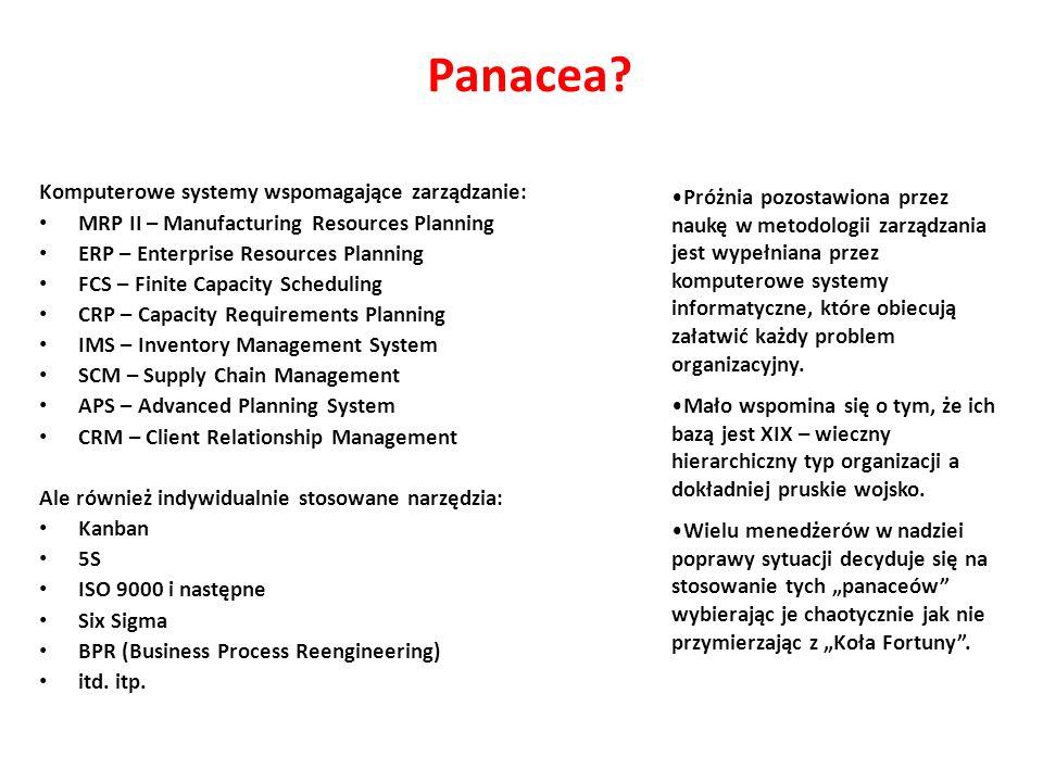 Panacea? Komputerowe systemy wspomagające zarządzanie: MRP II – Manufacturing Resources Planning ERP – Enterprise Resources Planning FCS – Finite Capa