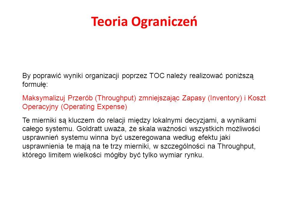 By poprawić wyniki organizacji poprzez TOC należy realizować poniższą formułę: Maksymalizuj Przerób (Throughput) zmniejszając Zapasy (Inventory) i Kos