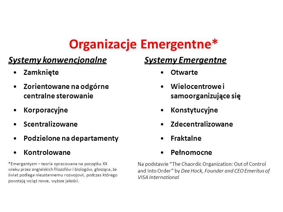 Organizacje Emergentne* Otwarte Wielocentrowe i samoorganizujące się Konstytucyjne Zdecentralizowane Fraktalne Pełnomocne Zamknięte Zorientowane na od