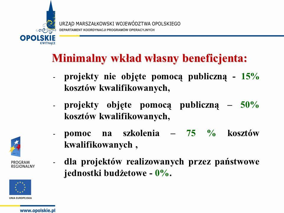 Minimalny wkład własny beneficjenta:  projekty nie objęte pomocą publiczną - 15% kosztów kwalifikowanych,  projekty objęte pomocą publiczną – 50% kosztów kwalifikowanych,  pomoc na szkolenia – 75 % kosztów kwalifikowanych,  dla projektów realizowanych przez państwowe jednostki budżetowe - 0%.