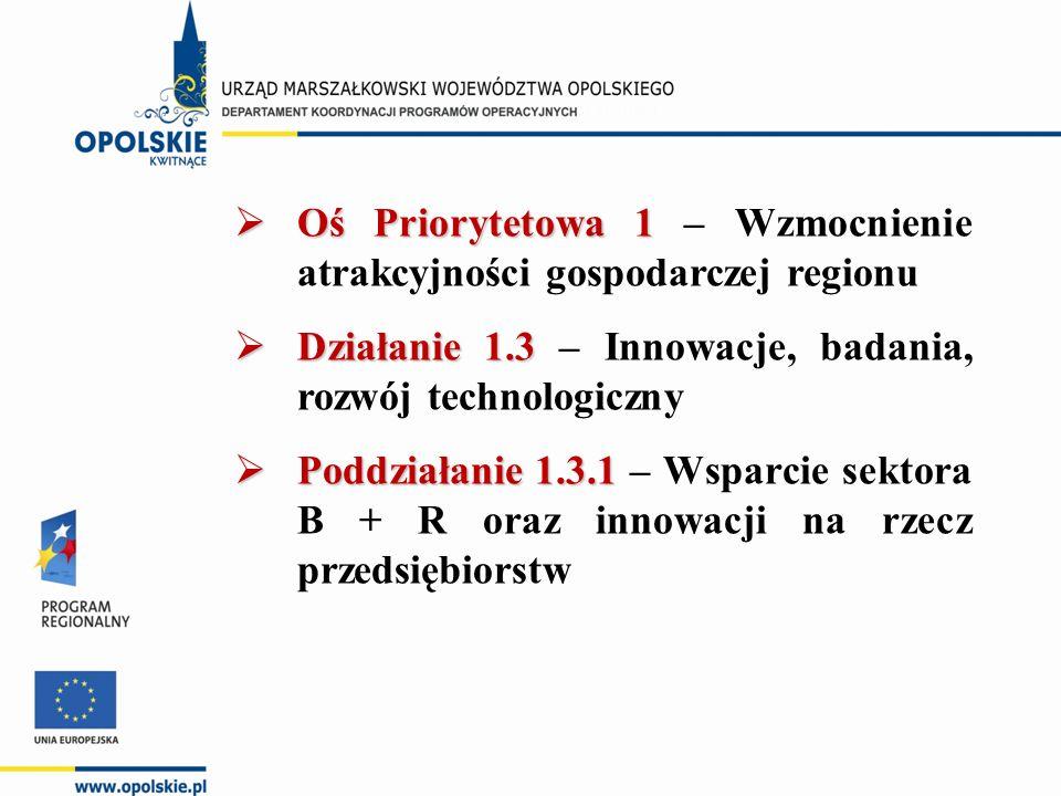  Oś Priorytetowa 1  Oś Priorytetowa 1 – Wzmocnienie atrakcyjności gospodarczej regionu  Działanie 1.3  Działanie 1.3 – Innowacje, badania, rozwój technologiczny  Poddziałanie 1.3.1  Poddziałanie 1.3.1 – Wsparcie sektora B + R oraz innowacji na rzecz przedsiębiorstw