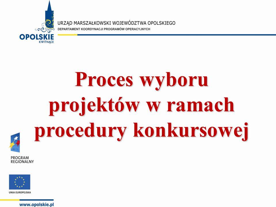 Proces wyboru projektów w ramach procedury konkursowej