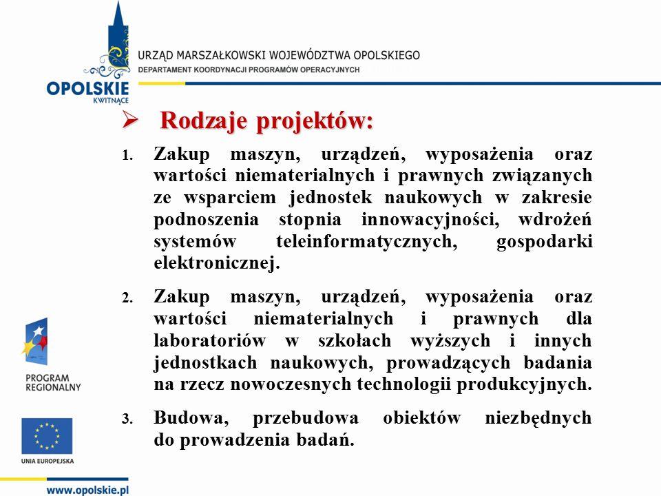  Rodzaje projektów: 1. Zakup maszyn, urządzeń, wyposażenia oraz wartości niematerialnych i prawnych związanych ze wsparciem jednostek naukowych w zak